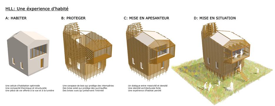 http://studiolada.fr/files/gimgs/110_schema-hll-concept-copie-2.jpg