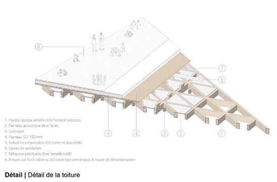 http://studiolada.fr/files/gimgs/222_03b-detail2.jpg